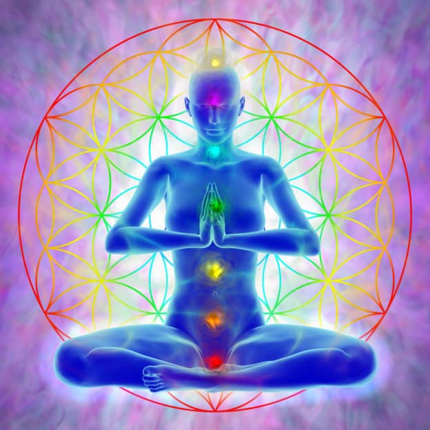 What is Activation? – How You Can Get Your Soul Upgraded!
